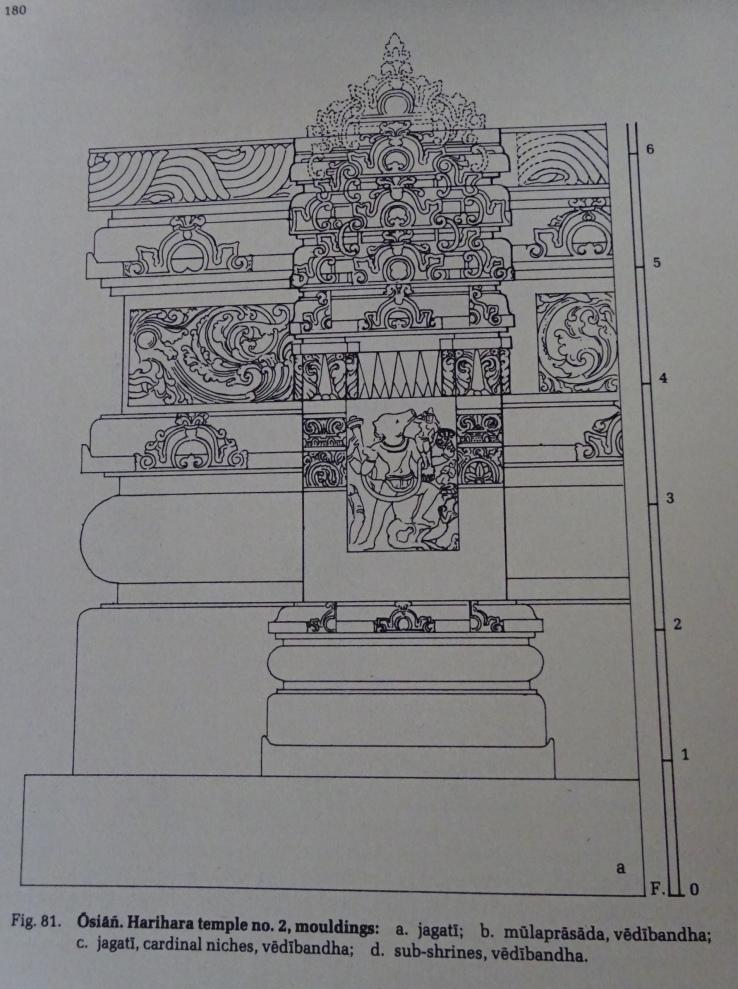 7 osian haihara 2 platform S wall SW corner niche varaha DSC05134